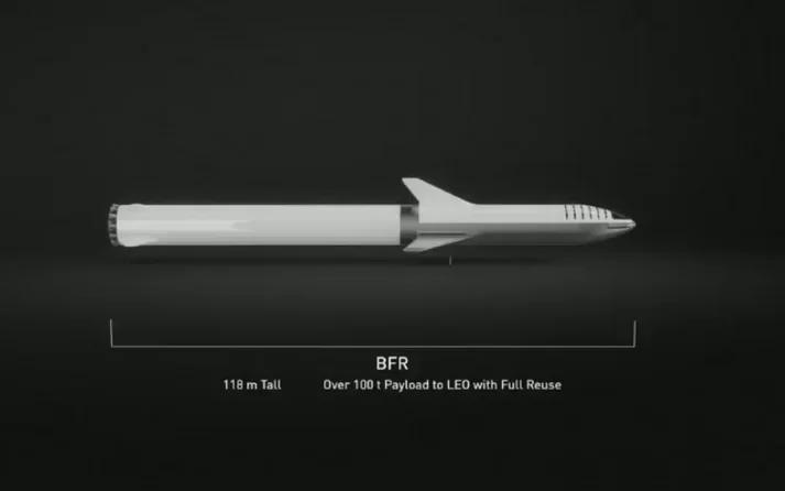 Raketa BFR