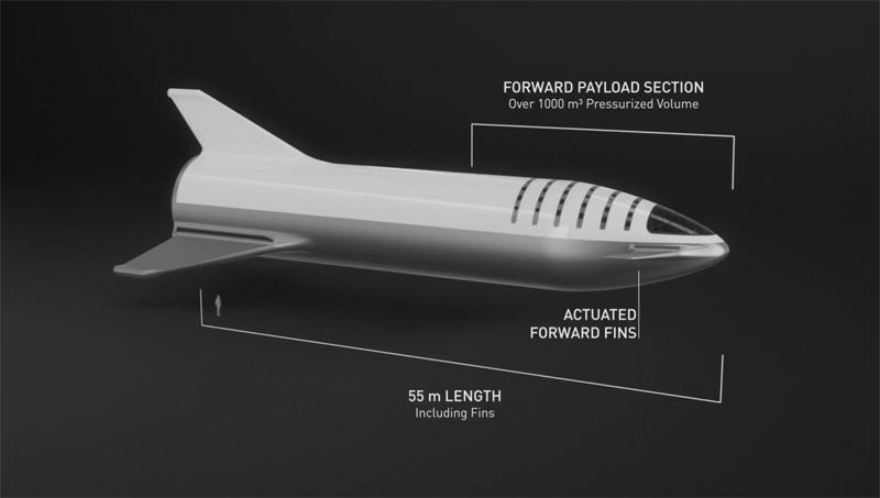 Vesmírna loď BFS